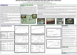 WATER DISTRIBUTION IN CONSTRUCTED WETLAND SOIL PROFILES