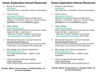 Career Exploration Internet Resources