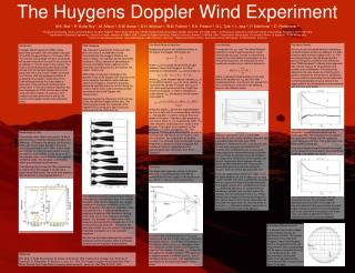 The Huygens Doppler Wind Experiment