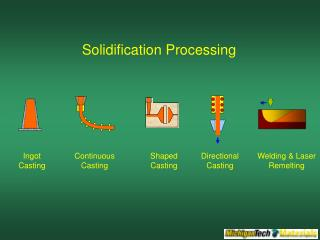 Solidification Processing