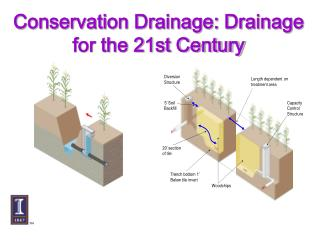 Conservation Drainage: Drainage for the 21st Century