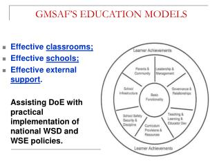 GMSAF'S EDUCATION MODELS