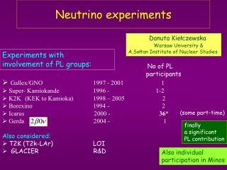 Neutrino experiments