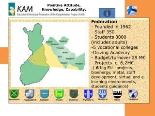 Positive Attitude, Knowledge, Capability,