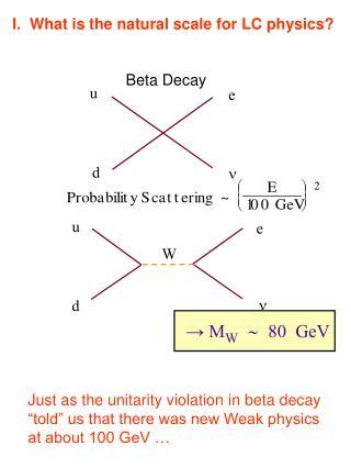 Beta Decay