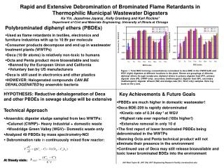 HYPOTHESIS: Reductive dehalogenation of Deca and other PBDEs in sewage sludge will be extensive