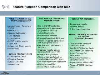 Feature/Function Comparison with NBX