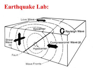 Earthquake Lab: