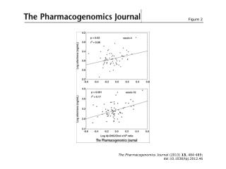The Pharmacogenomics Journal  (2013)  13 , 484-489; doi:10.1038/tpj.2012.46