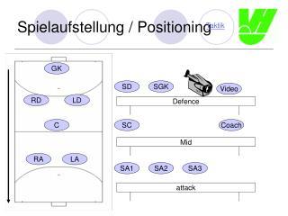 Spielaufstellung / Positioning