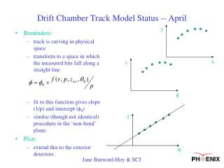 Drift Chamber Track Model Status -- April