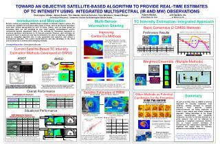 CIMSS/NESDIS-USAF/NRL Experimental AMSU TC Intensity Estimation: