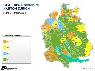 GFO RFO Kanton ZH Uebersicht 070114
