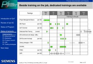 Beside training on the job, dedicated trainings are available