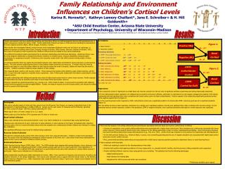 Family Relationship and Environment Influences on Children's Cortisol Levels