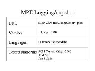 MPE Logging/nupshot