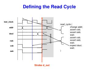 Defining the Read Cycle