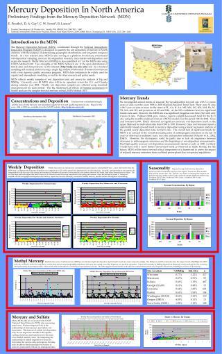 Mercury Deposition In North America