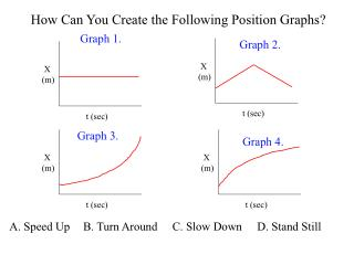 How Can You Create the Following Position Graphs?