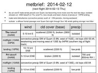 metbrief:  2014-02-12 (next flight 2014-02-13 Thu)
