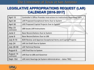 LEGISLATIVE APPROPRIATIONS REQUEST  (LAR) CALENDAR  [ 2016‐2017]