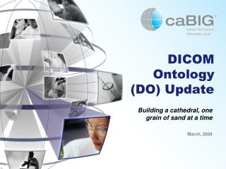 DICOM Ontology (DO) Update