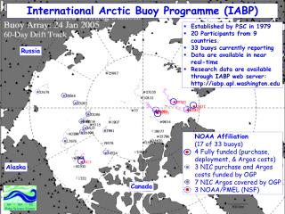 International Arctic Buoy Programme (IABP)