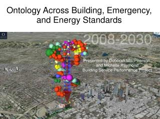 Ontology Across Building, Emergency, and Energy Standards