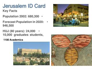 Jerusalem ID Card