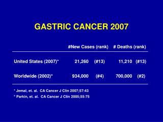 GASTRIC CANCER 2007