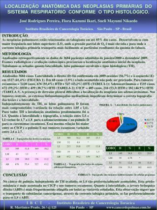 I  B  C  T      -        Instituto Brasileiro  de  Cancerologia Torácica