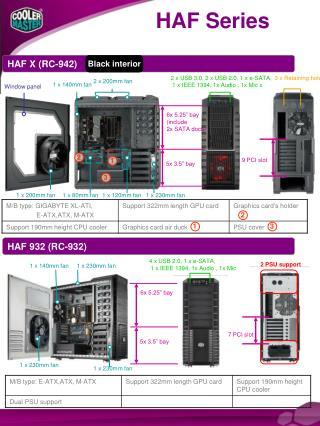 2 x USB 3.0, 2 x USB 2.0, 1 x e-SATA,   1 x IEEE 1394, 1x Audio , 1x Mic x