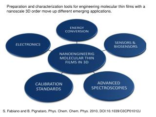 S. Fabiano and B. Pignataro, Phys. Chem. Chem. Phys. 2010, DOI:10.1039/C0CP01012J