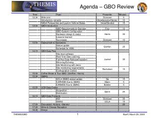 Agenda – GBO Review