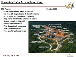Upcoming Dates Accumulator Ring: