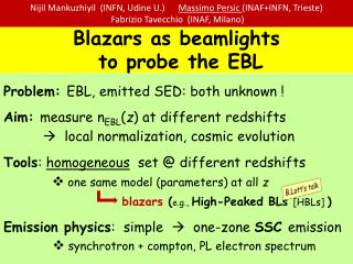 Blazars as beamlights  to probe the EBL