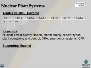 Nuclear Plant Systems