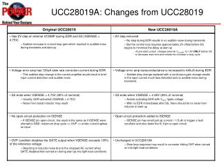 UCC28019A: Changes from UCC28019