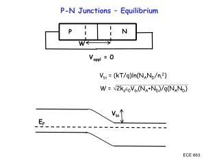 P-N Junctions – Equilibrium