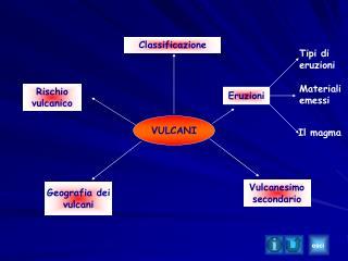 Rischio vulcanico