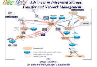 Advances in Integrated Storage, Transfer and Network Management