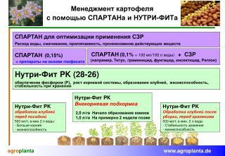Менеджмент картофеля с помощью СПАРТАНа и НУТРИ-ФИТа