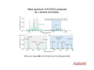 M Ehn et al.  Nature  506 ,  476 - 479  (201 4 ) doi:10.1038/nature 13032