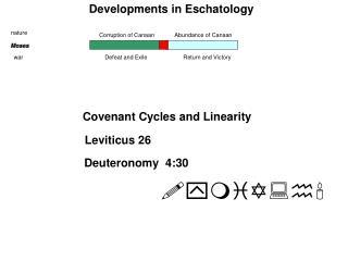 Developments in Eschatology