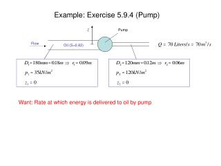 Example: Exercise 5.9.4 (Pump)