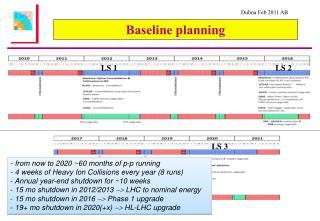 Baseline planning