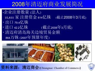 资料来源:清迈商会 ( Chiangmai  Chamber of Commerce )
