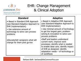 EHR: Change Management & Clinical Adoption