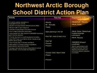 Northwest Arctic Borough School District Action Plan