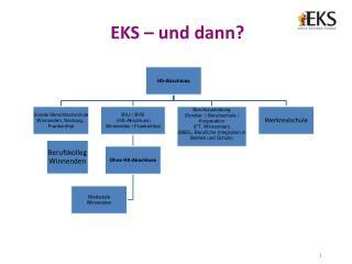 EKS – und dann?